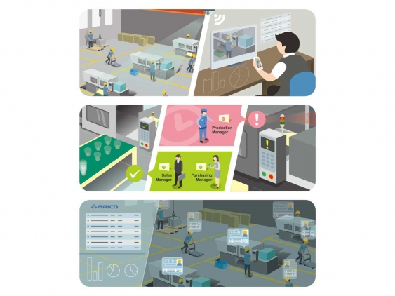 EASYLINK|IoT injection molding